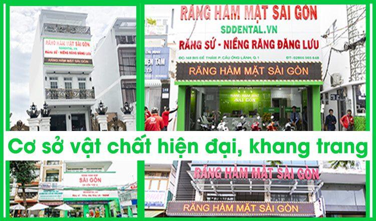 Răng Hàm Mật Sài Gòn