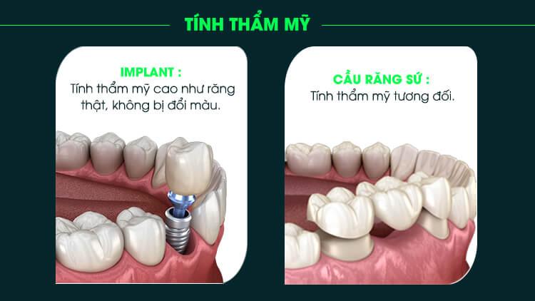 trong-rang-implant